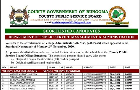 LIST OF SHORTLISTED CANDIDATES FOR THE POSITION OF VILLAGE